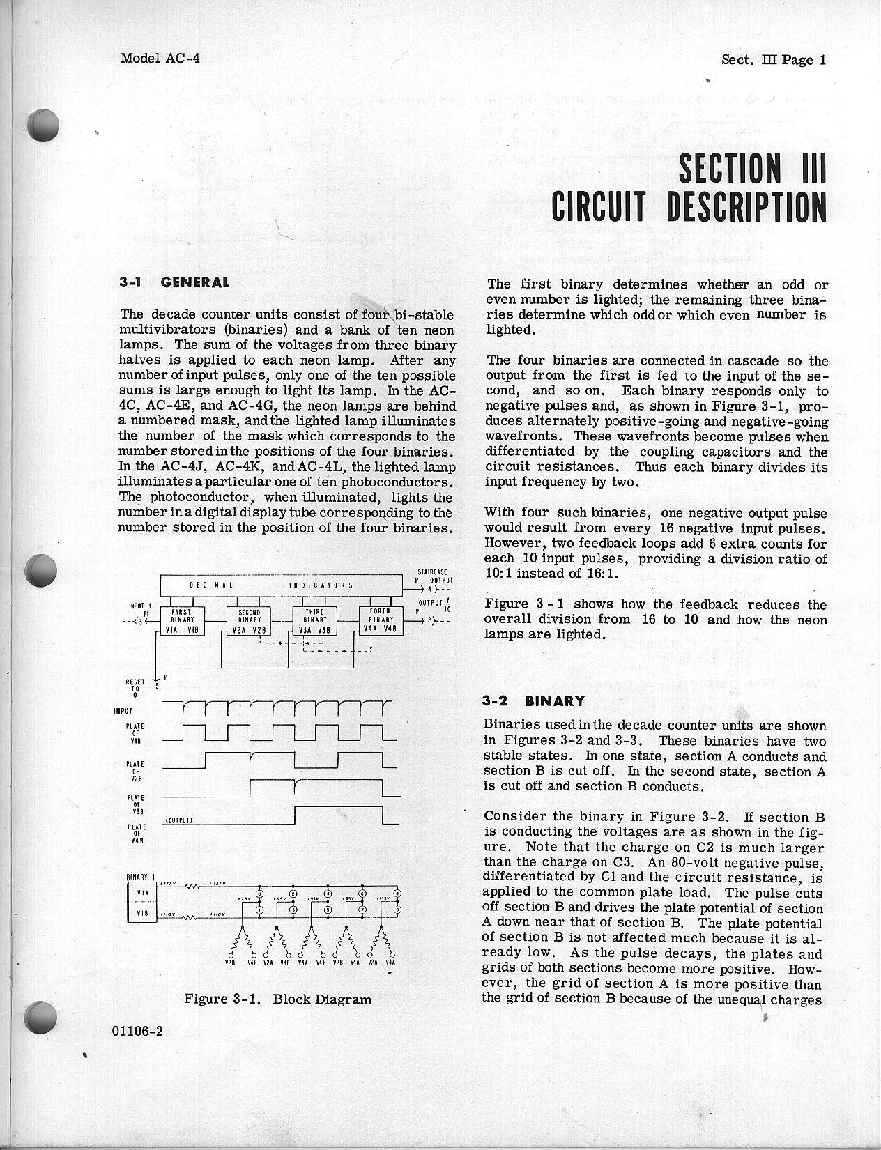 Hewlett Packard Decade Counters Ac 4 Counter Circuit Diagram Description Page 1